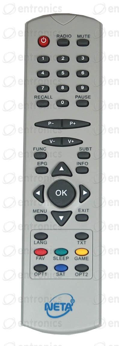 Дистанционно управление NETA nx200