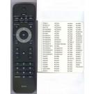 Дистанционно управление PHILIPS RM-670C LCD